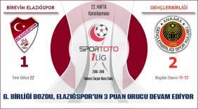 Birevim Elazığspor-Gençlerbirliği: 1-2