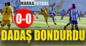 Erzurumspor-Ankaragücü: 0-0