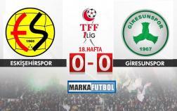 Eskişehirspor-Giresunspor: 0-0