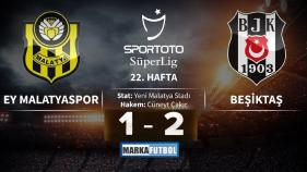 Evkur Yeni Malatyaspor-Beşiktaş: 1-2