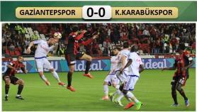 Gaziantepspor-Kardemir Karabükspor: 0-0